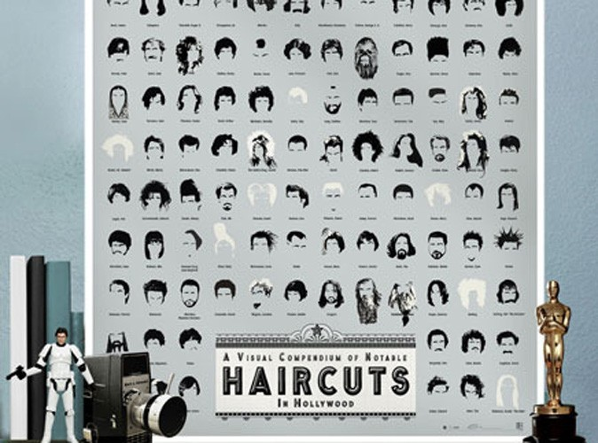 Hollywood, ses coupes de cheveux impitoyables…