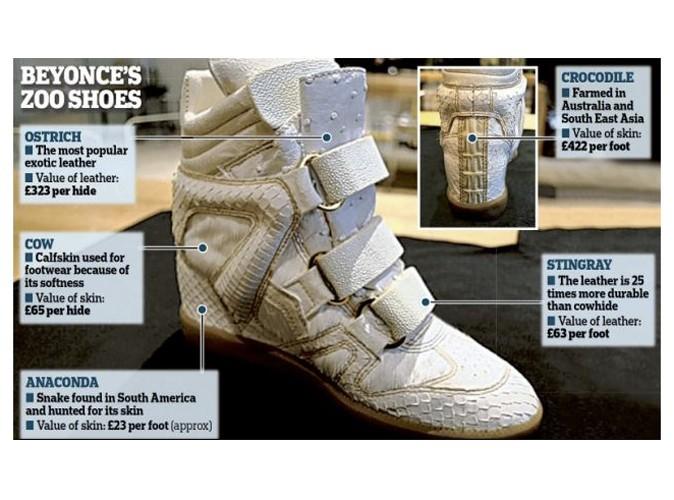 Les chaussures de la Queen B