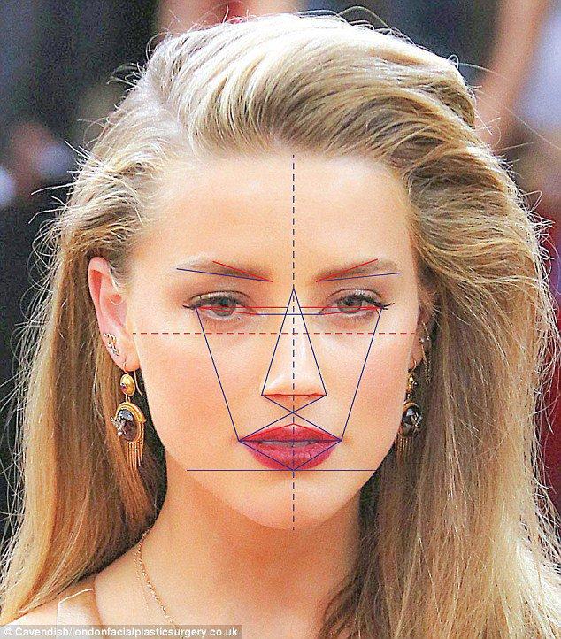 Femme les plus belles du monde :  N° 1 : Amber Heard